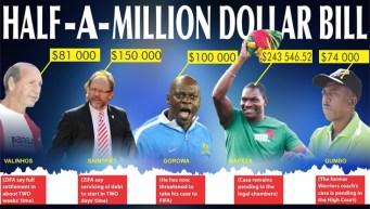 Gorowa wants his $100 000 from Zifa