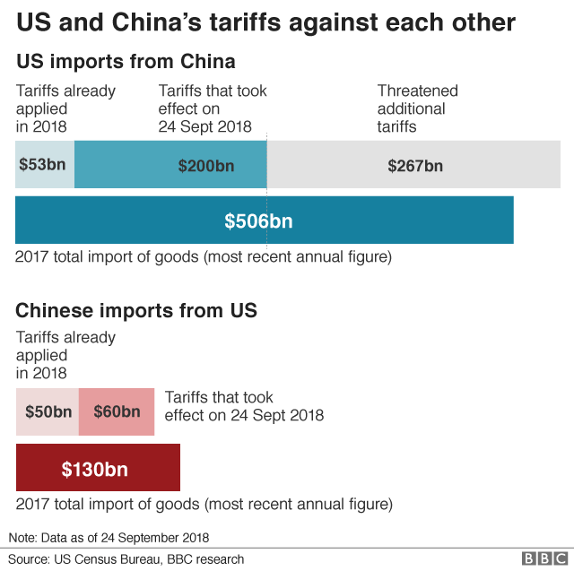 Top Superior State Cars Of World Leaders: US-China Trade War: Deal Agreed To Suspend New Trade